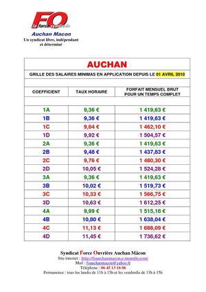 Calam o grille de salaire auchan 2010 http fo - Grille de salaire controleur de gestion ...