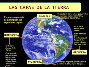 Resultado de imagen de capas de la tierra