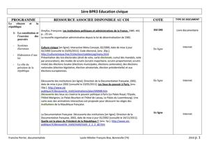 PROGRAMME 1ère BPR3 Education civique