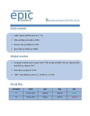 DAILY-EQUITY-REPORT BY EPIC RESEARCH-22 MARCH 2012