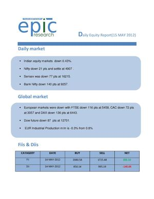 DAILY EQUTY REPORT BY EPIC RESEARCH-15 MAY 2012