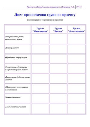 Контрольный лист продвижения групп по проекту Контрольный лист продвижения групп по проекту