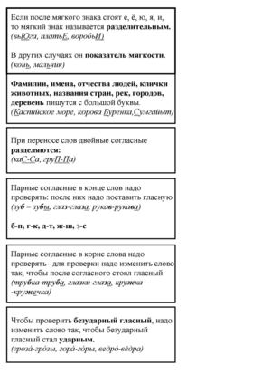 правила по русскому языку за 2 класс