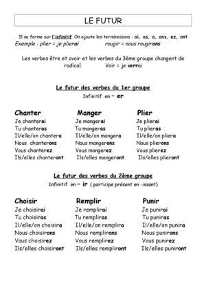 tableau de conjugaison allemand pdf