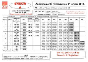Calam o grille de salaire snecma au 1er janvier 2013 - Grille de salaire educateur specialise ...