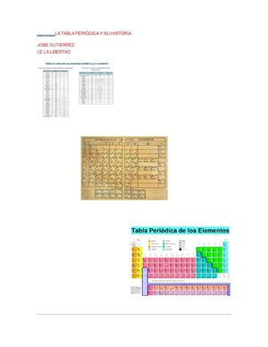 Calamo tabla peridica y su historia tabla peridica y su historia urtaz Image collections