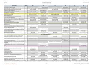 2016 calendrier paiement salaire fonction publique grille des salaires 2009 - Grille salaire redacteur territorial ...