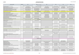 Calam o calendrier concours et examens 2013 2018 cdg - Grille indiciaire fonction publique territoriale 2013 ...