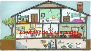 Calam o la vivienda y sus partes for Dining room y sus partes