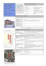 """Description et analyse architecturales Plans actuels Deux maisons d'angle à pan coupé (dont l'une a été surélevée de longue date) et maisons à plan carré ou rectangulaire sur parcelle rectangulaire Elévation / nombre de travées (données extrêmes) SS + R + 1, sauf au 31 rue Sorin (bâtiment d'angle) R+2 Extensions / Modifications Plan : densification déjà signalée. Elévation : exceptée l'une des maisons d'angle avec surélévation ancienne et relativement cohérente sur un RDC vraisemblablement affecté à de l'activité Façades éléments dominants Rythme Rythme régulier Gros œuvre et parement / Mise en oeuvre Brique de terre cuite ou de """"béton"""" / Brique peinte ou apparente avec mise en œuvre ornementale et polychrome, quelques parements de crépi ou cimenté Modifications Aucune de notoire Ouvertures (portes, fenêtres) Porte en bois et fenêtre en RDC, deux fenêtres moins larges à l'étage, huisseries bois à l'origine souvent modifiées, quelques portes en bois d'origine ; soupiraux en soubassement"""