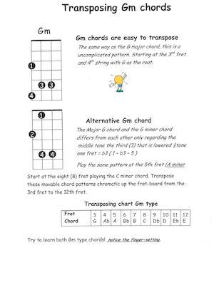 Calaméo - Transposing the G minor chord!