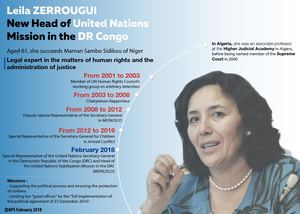 Leila Zerrougui, new head Of UN mission RD Congo