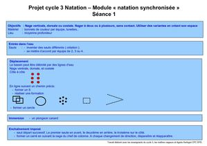 Module natation synchronisée-cycle 3