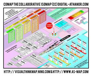 COMAP The English version of ISOMAP