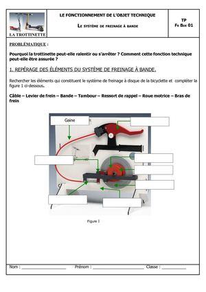 L e levier de vitesse - 1 part 1