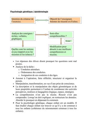 Notes sur la psychologie génétique