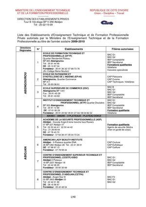 \\Liste des Etablissements Privés 2009,2010