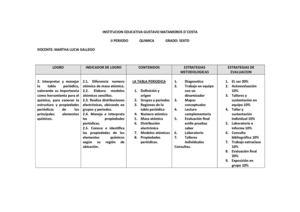 Calamo plan de estudios ii periodo 6 8 y 9 qumica plan de estudios ii periodo 6 8 y 9 qumica urtaz Images