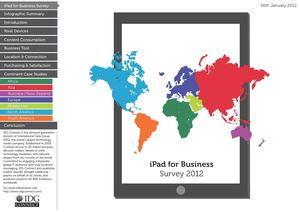 l'iPad dans le business