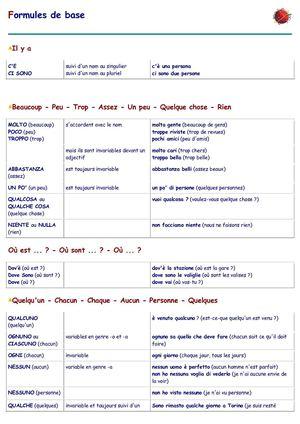 Coniugazione Grammatica Calaméo E Calaméo Grammatica TYHg8qWRW