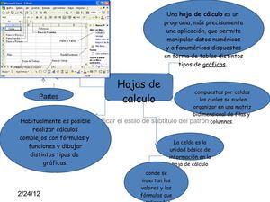 Calaméo - Mapa mental de Hojas de calculo
