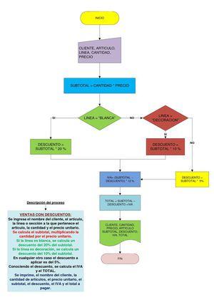 Calamo diagrama de flujo bsico diagrama de flujo bsico ccuart Gallery