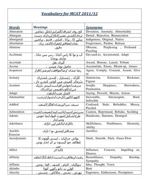 MCAT 2012 Full Vocabulary With Urdu Meanings And Synonyms By Mahaar92