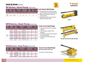 Distributor of Hydraulic Hand Pumps in India.