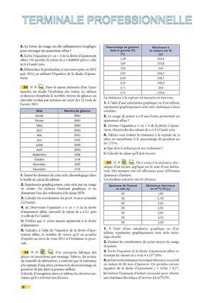 Calameo Exercices Statistiques A Deux Variables Term Pro