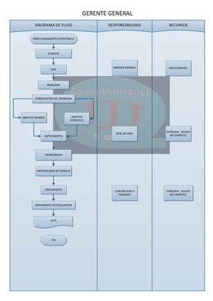 Calamo diagrama de flujo gerente diagrama de flujo gerente ccuart Gallery