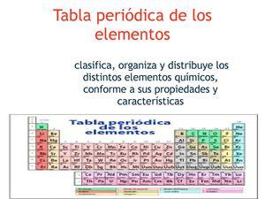 Calamo tabla periodica de los elementos quimicos tabla periodica de los elementos quimicos urtaz Images