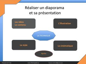 realiser un montage power point