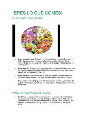 q proteinas tiene la mandarina