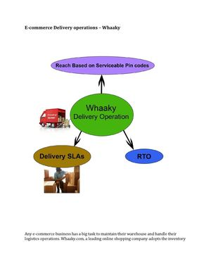 E-commerce Delivery operations - Whaaky