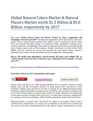 Global Natural Colors Market & Natural Flavors Market worth $1.3 Billion & $5.0 Billion, respectively by 2017