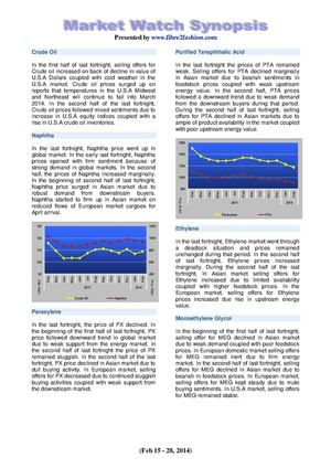 Market Watch Synopsis Mar 02_2014