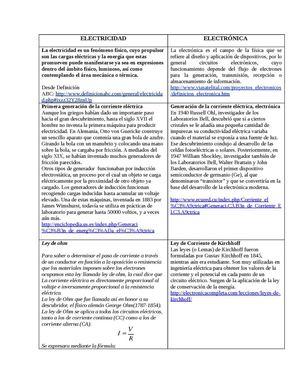 Calaméo - Cuadro comparativo electrónica