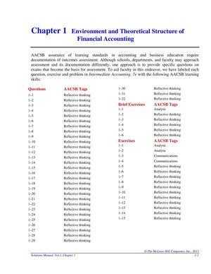 calam o mc graw hill intermediate accounting chapter 1 solution manual rh calameo com solution manual intermediate accounting 2nd edition solutions manual intermediate accounting