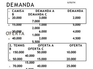 DEMANDA Y OFERTA VIRTUAL (1) proyecto