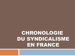 Chronologie du syndicalisme en France