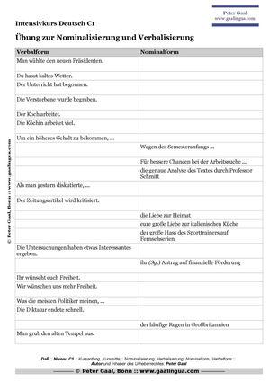 author - Nominalisierung Beispiele