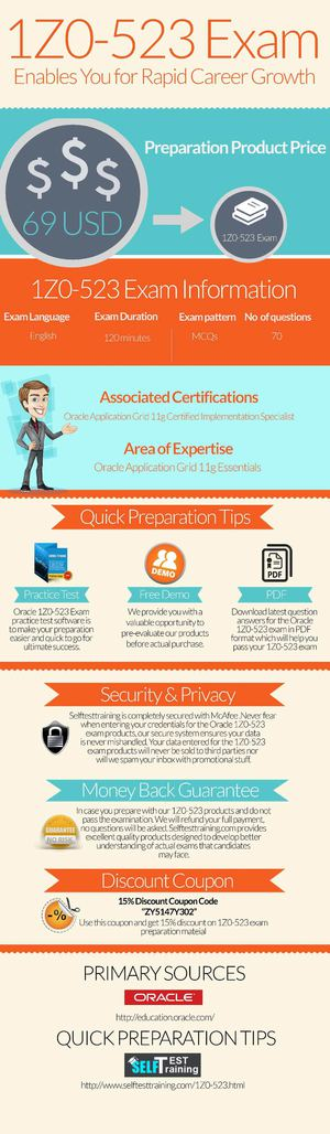 1Z0-523 Download Free Demo Of 1Z0-523 [Infographic]