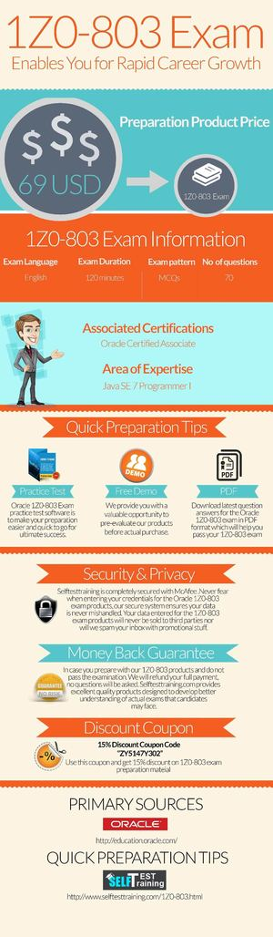 1Z0-803 Exam Real Questions And Answers [Infographic]