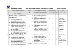 HARLAW ACADEMY HIGH LEVEL IMPROVEMENT PLAN 2014 2015