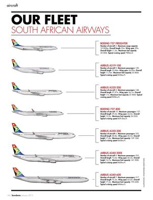 Our Fleet South African Airways