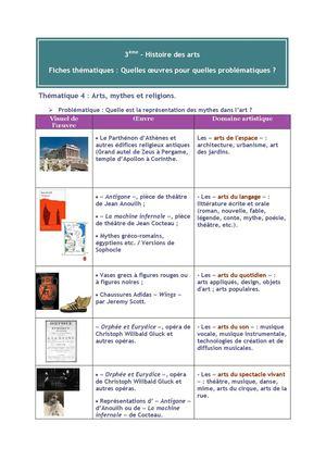 antigone histoire des arts 3eme