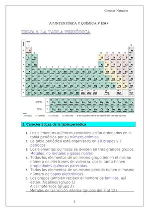 Calamo apuntes fsica y qumica 3 eso tema 5 apuntes fsica y qumica 3 eso tema 5 urtaz Choice Image