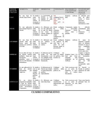 Calaméo - Cuadro Comparativo (Hojas De Cálculo)