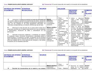 Calamo planificacion de quimica bloques 1 bachillerato planificacion de quimica bloques 1 bachillerato urtaz Gallery