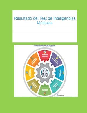 Resultado Del Test De Inteligencias Múltiples